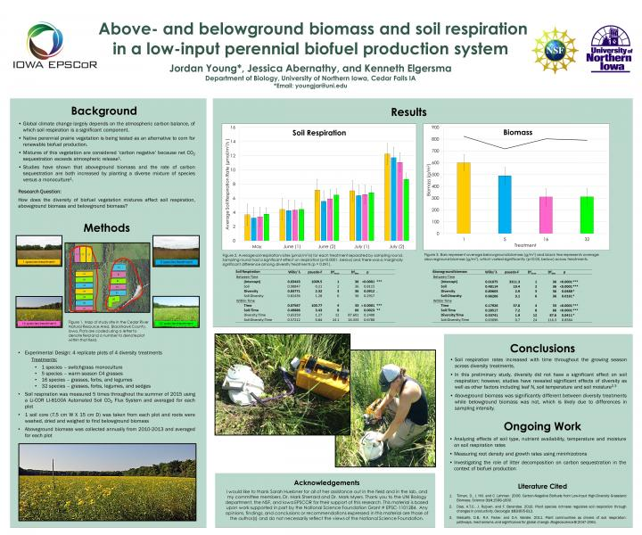 Research Posters  Tallgrass Prairie Center