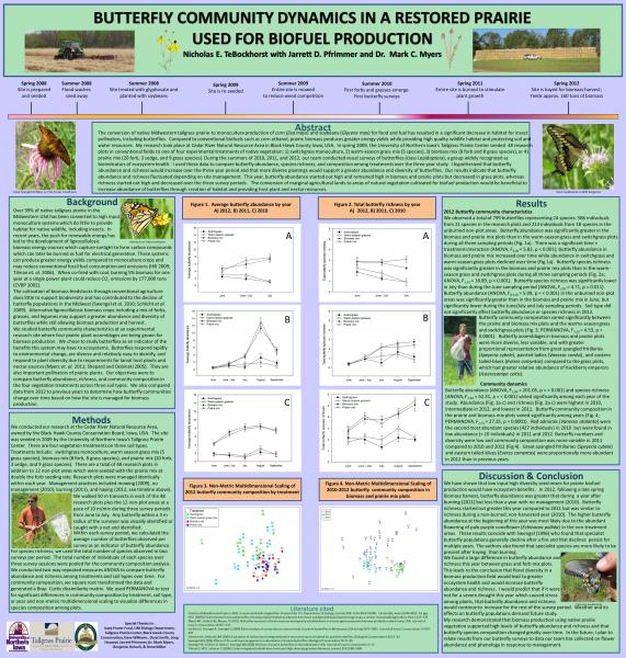 Butterfly community dynamics in a restored prairie used for biofuel production